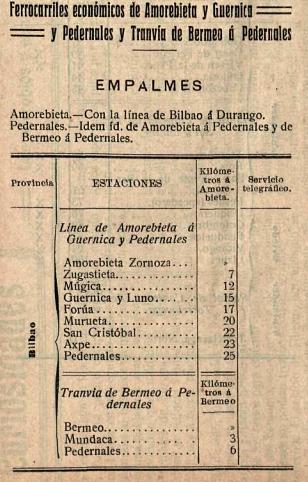 agp-ano-1911