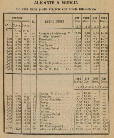 Alicante a Murcia, horarios insertados en el Almanaque Las Provincias año 1936