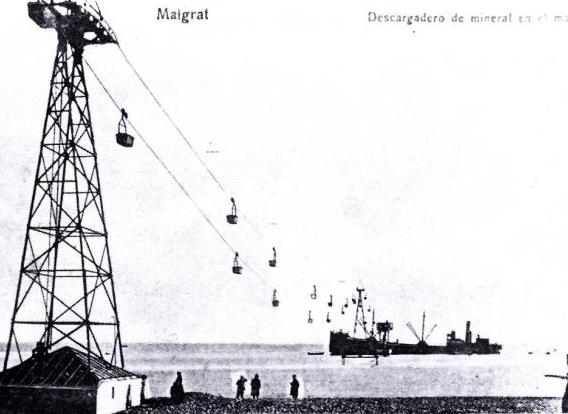 Cable de Mines de Can Plomeres , Malgrat de Mar