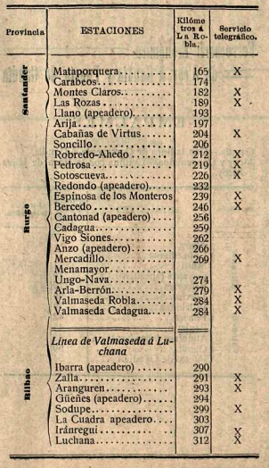 cantabrico-2-ano-1911