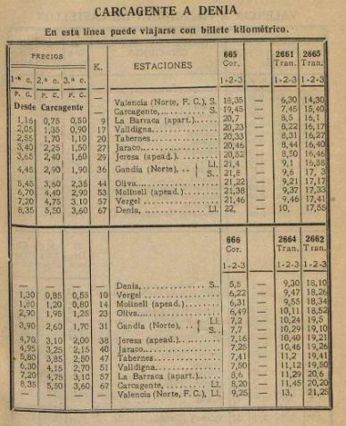 Carcagente a Denia, Almanaque Las Provincias año 1936