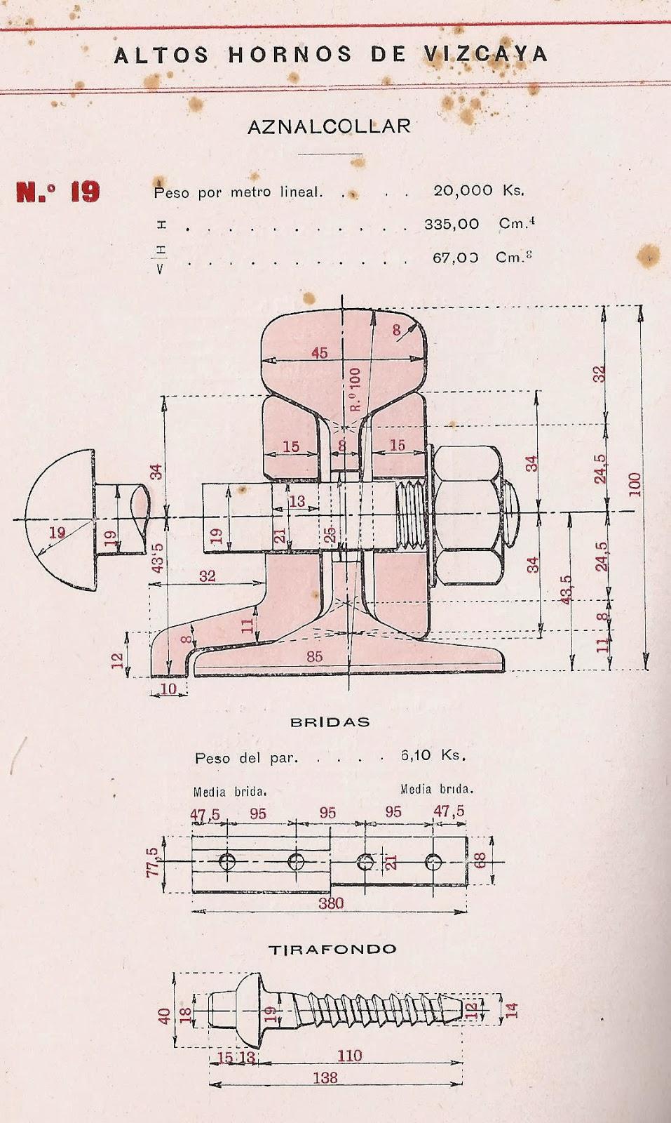 Carril 20 kilos Aznalcollar, archivo Euskotren