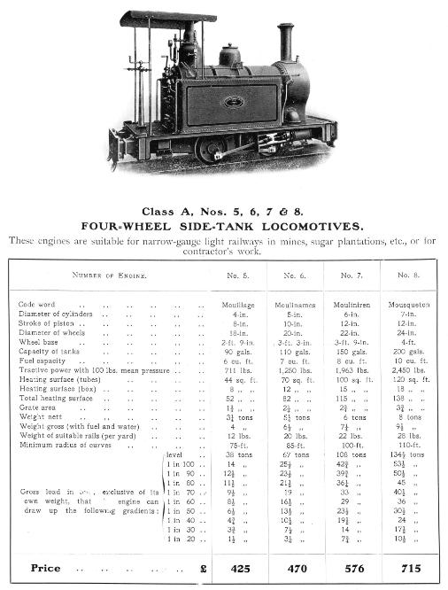Catalogo Brush Company at Loghbough ( antecesesora de Falcon Locomotives)