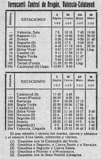 central-de-aragon-itinerario-no-2-ano-1929