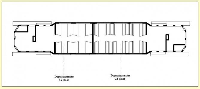 Ceuta a Tetuan , distribucion del automotor CUA