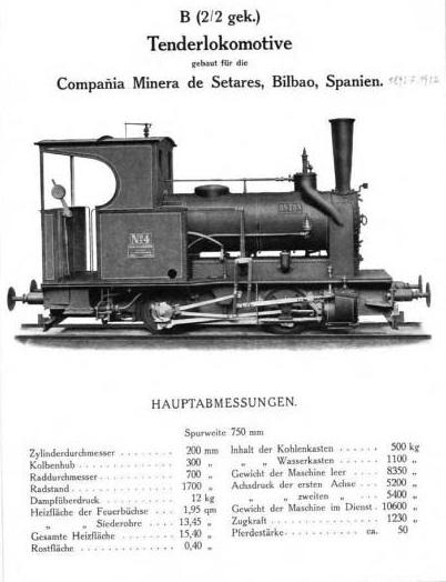 Cia Minera de Setares, Hartmann Chemnitz