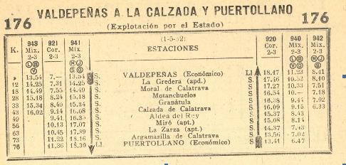 Cuadro de sefvicios y horarios en Septiembre de 1954