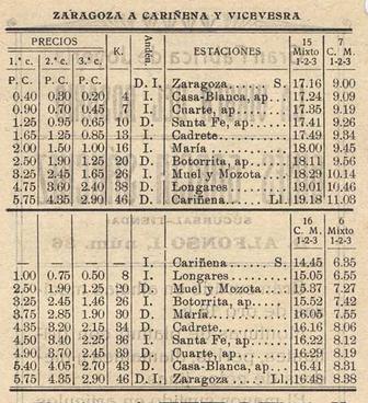 Cuadro de servicios del Ferrocarril de Cariñena a Zaragoza