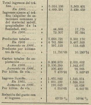 Datos 2º listado , ejercicio de 1906