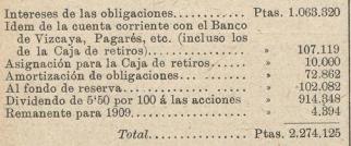 Distribucion de los beneficios de 1908 del Fc de Santander a Bilbao