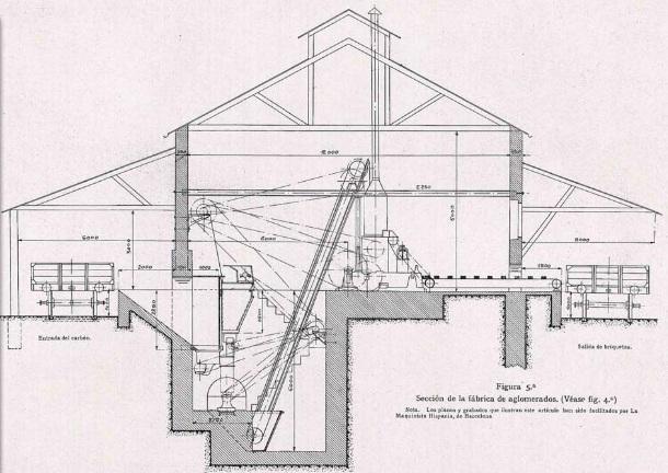 Esquema de una fabrica de aglomerados, Revista Ingenieria y Construccion , Diciembre 1923