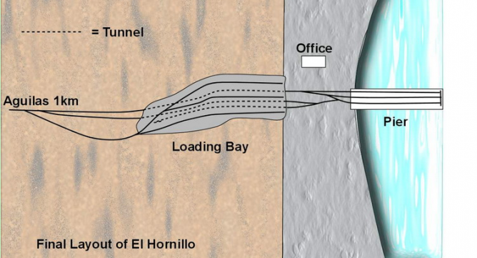 Esquema de vias de entrada en El Hornillo