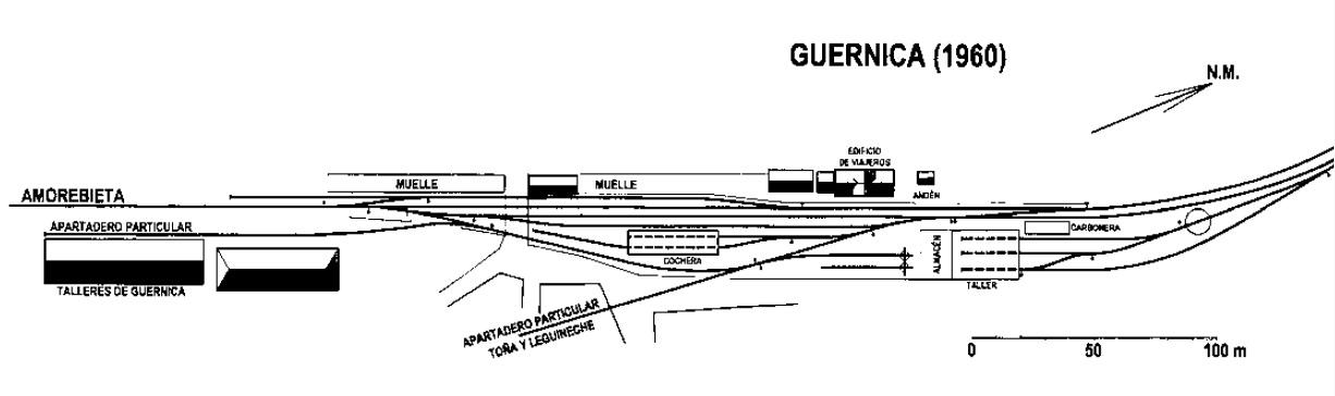 Esquema de vias de la estacion de Guernika, año 1960, dibujo Pedro Pintado Quintana