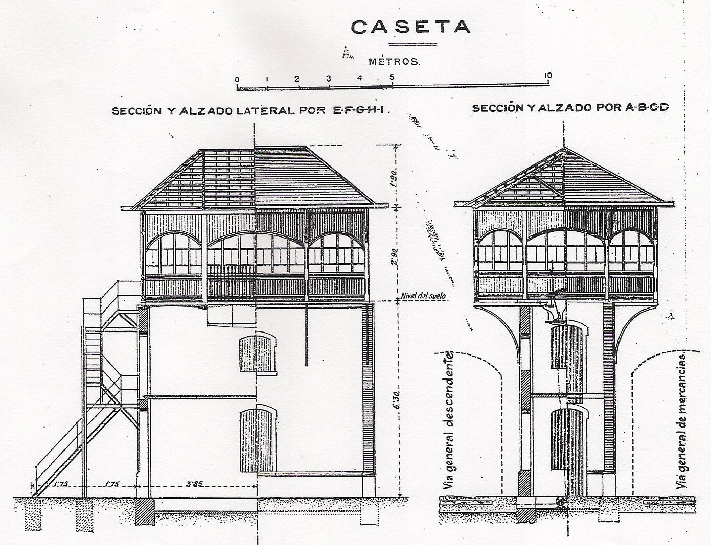 Pueblo Nuevo MZA caseta de señales- Revista de Obras Publicas año 1907