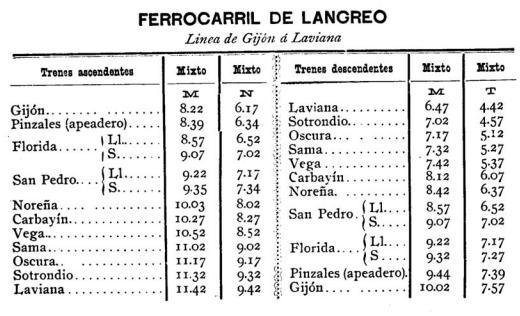 ferrocarril-de-langreo-circulaciones-en-1899-bne