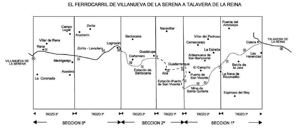 Ferrocarril de Talavera de la Reina a Villanueva de la Serena