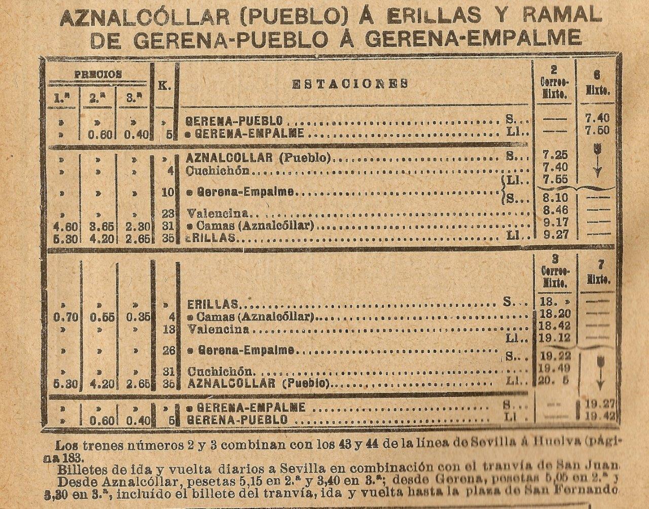 HORARIO FC AZNALCOLLAR A CAMAS EN 1929