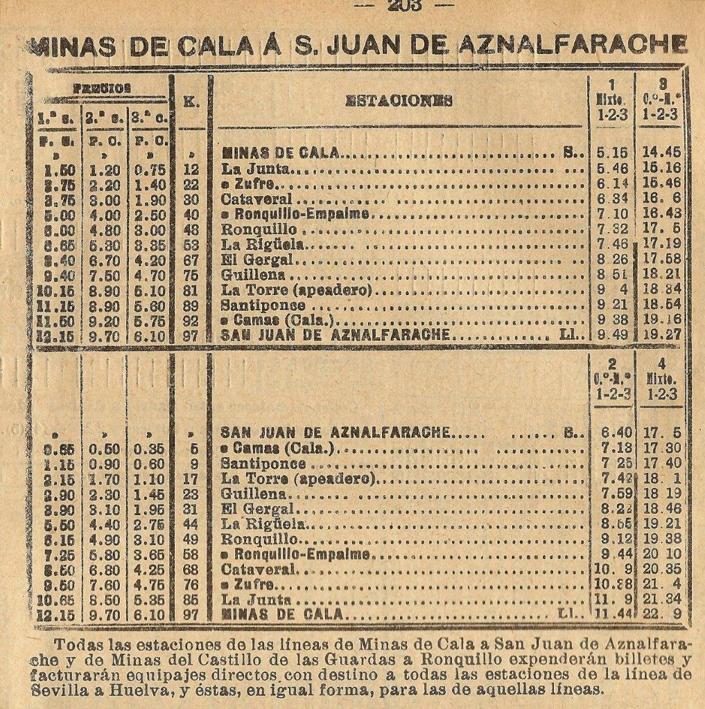 HORARIO FC DE MINAS DE CALA A SAN JUAN DE AZNALFARACHE EN 1929