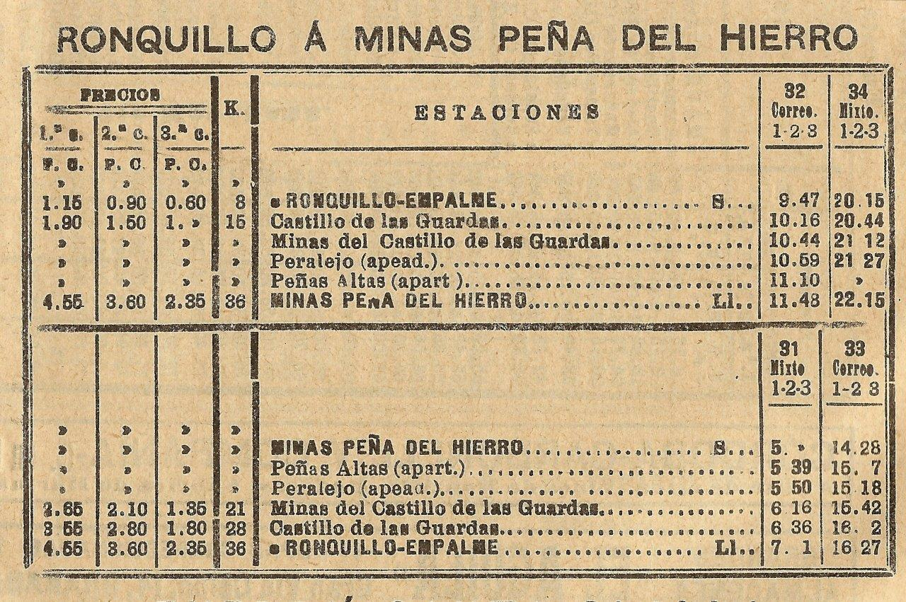 HORARIO FC EL RONQUILLO A PEÑA DEL HIERRO EN 1929