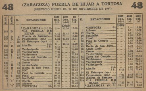 Itinerario , Puebla de Hijar a Tortosa, año 1947