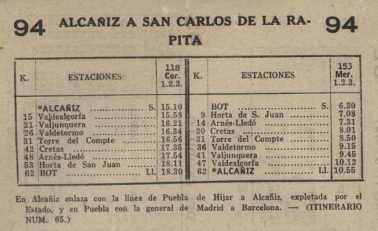 Itinerario de Alcañiz á la Puebla de Hijar