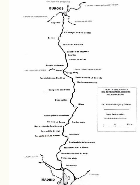 Itinerario del Directo de Madrid a Burgos