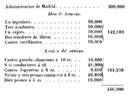 langreo-cuadro-de-gastos-1