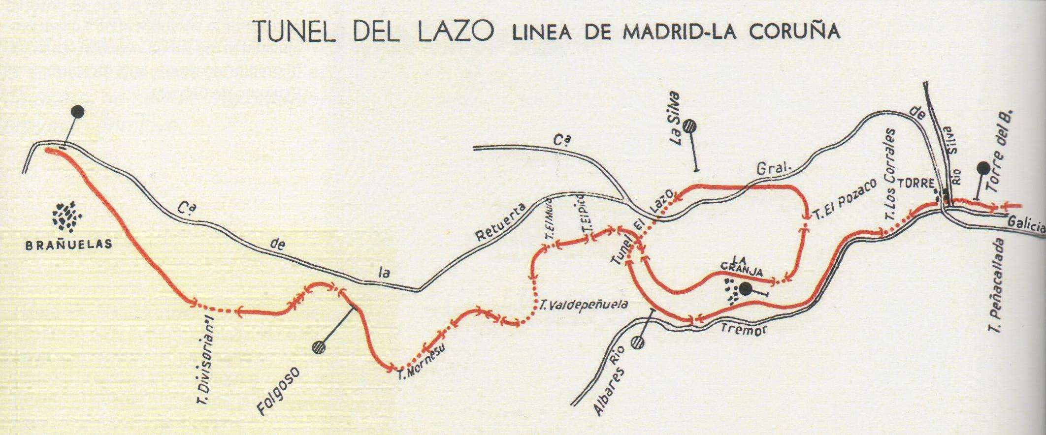 Lazo de Brañuelas, Linea del Noroeste a Galicia