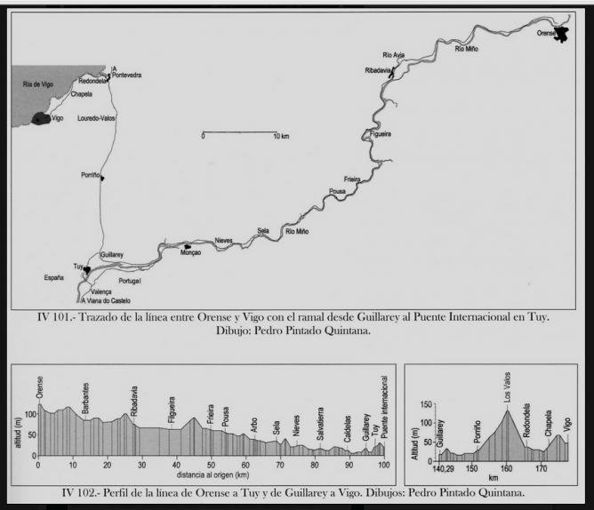 Linea de Orense á Vigo y ramal de Guillarey á Tuy, dibujo Pedro Pintado Quintana