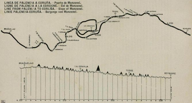 Linea de Palencia a La Coruña , Puerto del Manzanal-Brañuelas, año 1930, Guia Norte