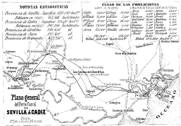 Línea de Sevilla á Cádiz, año 1864, Consejo de Administracion de la Compañía