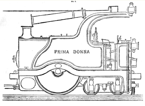 Locomotora Prima Donna , archivo Joan Alberich