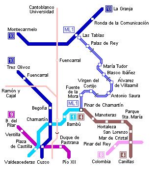 Metro Ligero de Madrid Linea 1