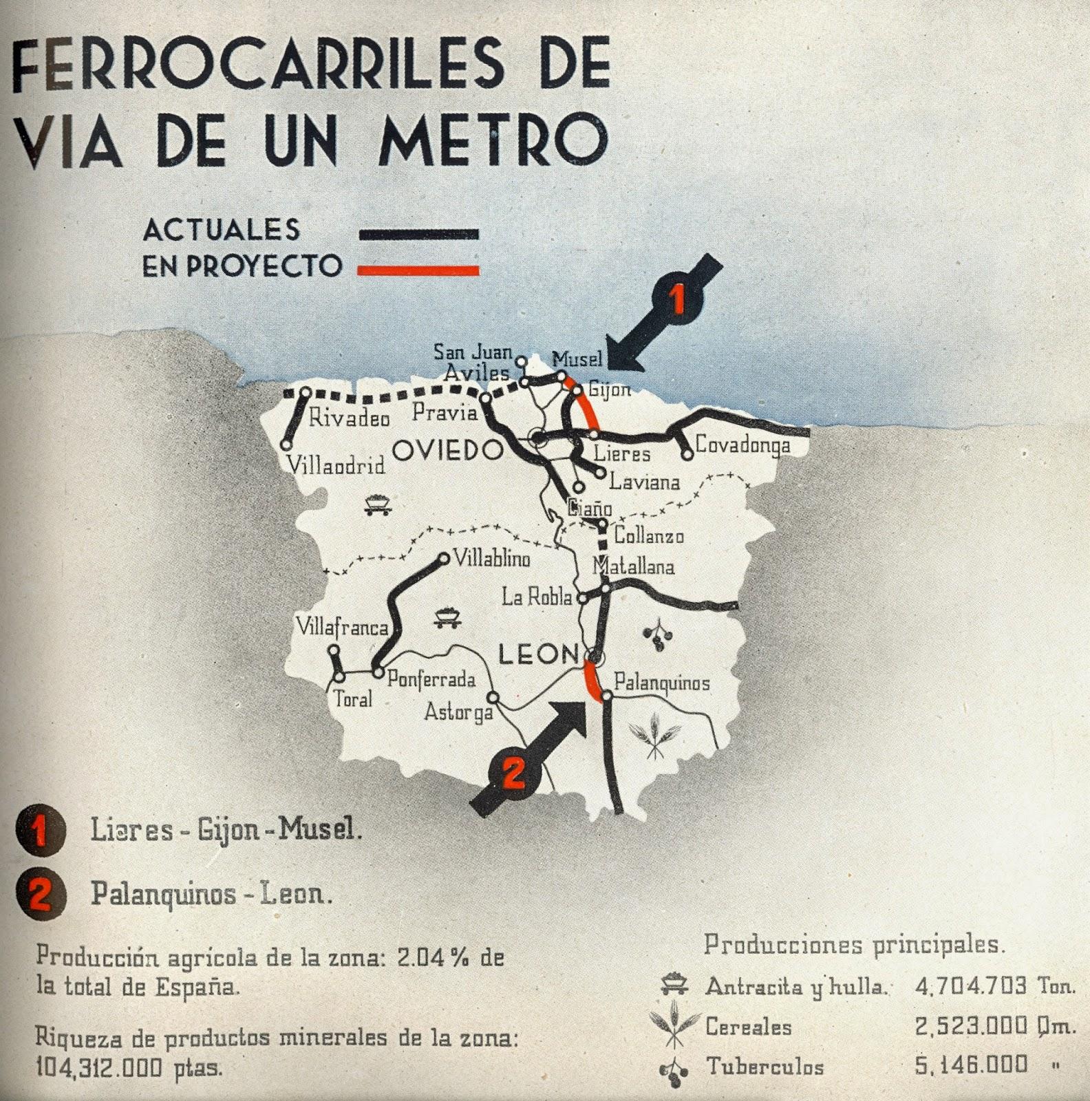 Plan de enlaces ferroviarios de Via estrecha de 1942, Memorias de EFE