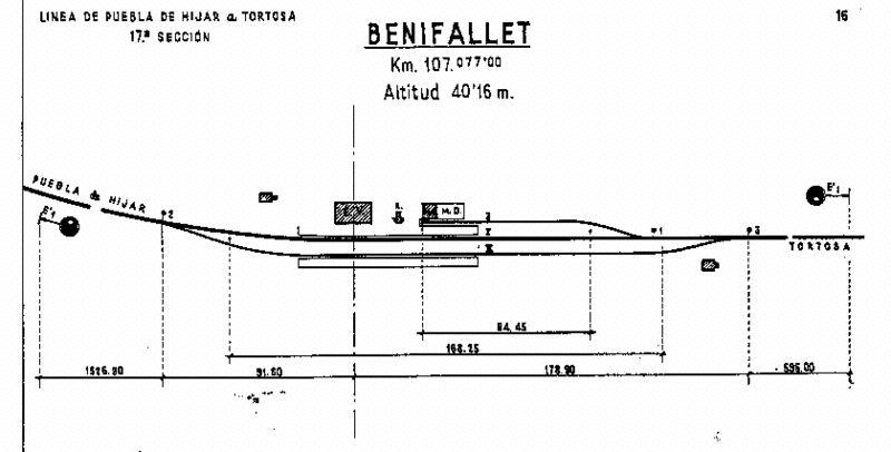 Plano de la estación de Benifallet