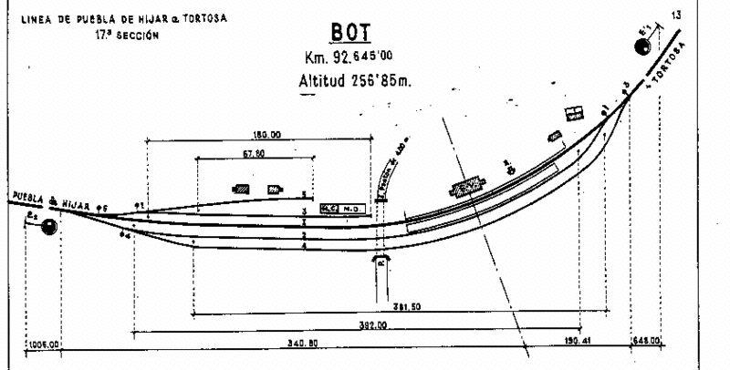 Plano de la estación de Bot