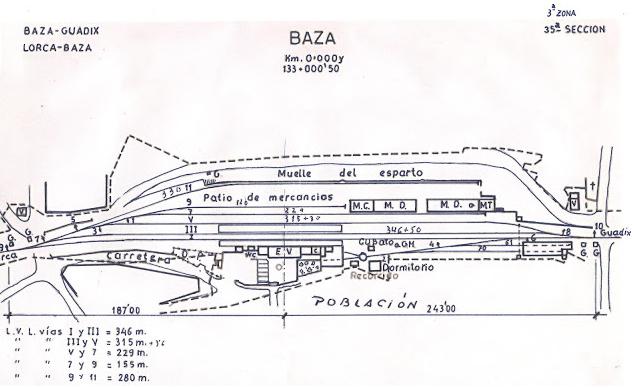 Plano estacion de Baza, 3ª Zona Renfe