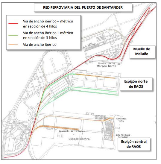 Plano red del puerto de Santander ( Informe de la Autoridad portuaria)