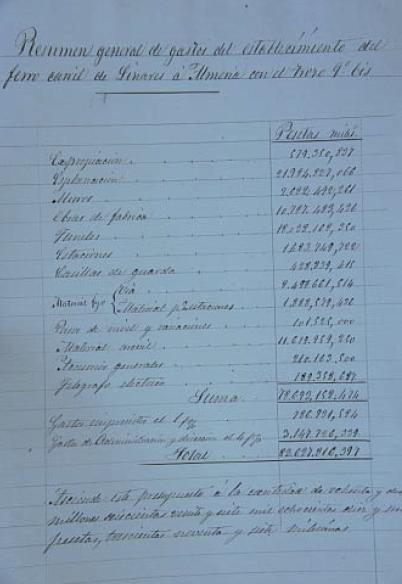 Resumen de Gastos de establecimiento del Fc Linares á Almeria, redactado por José Trias Herraiz