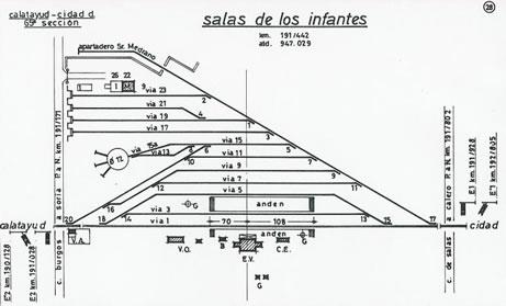 Salas de los Infantes , Santander Mediterráneo, vias de estación