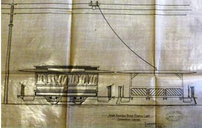 Sistema de toma de corriente del tranvia de Bilbao a Santurce y unidad tractora con remolque. Archivo General de la Administración Española