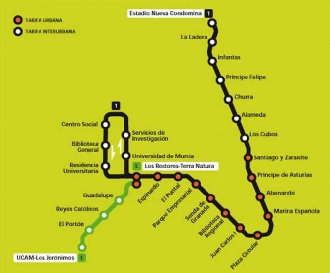 Itinerario del tranvia de Murcia, línea 1
