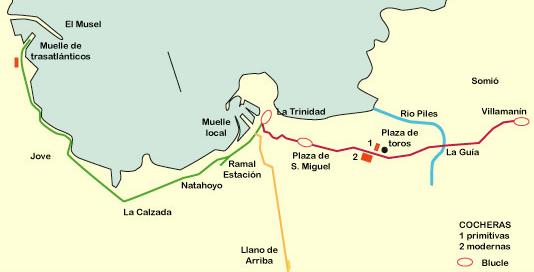 Tranvias de Gijón, esquema publicado por el Gruo de Grabajos Ferroviarios