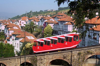 Image result for funicular bilbao
