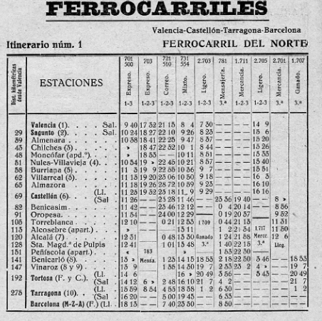 valencia-a-barcelona-norte-itinerario-no-1-ano-1929