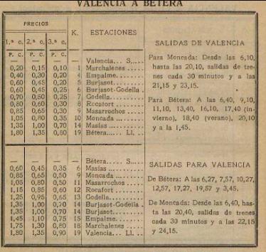 Valencia a Betera, cuadro insertado en el Almanaque Las Provincias , año 1936