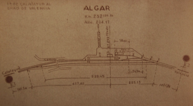 Vias de Servicio de la estación de Algar