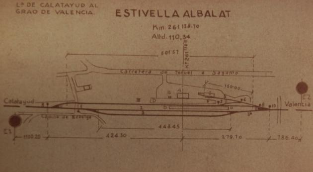 Vias de Servicio de la estación de Estivella Albalat