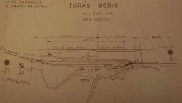 Vias de Servicio de la estación de Torás-Begis