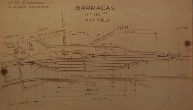 Vias de Sevicio de la estación de Barracas